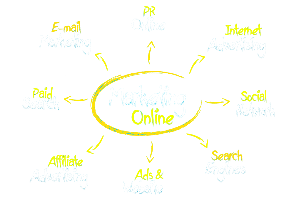 marketing tools and training